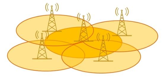 Überlappende_Funkversorgung