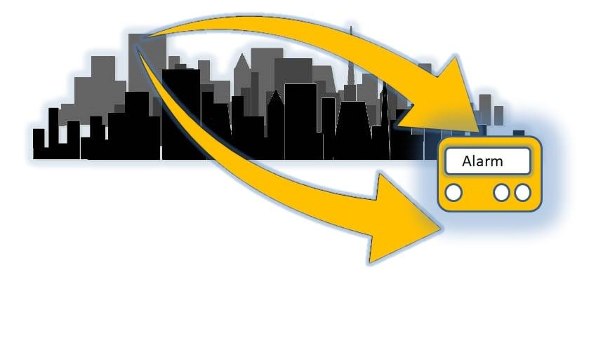 2-Wege-Übertragung