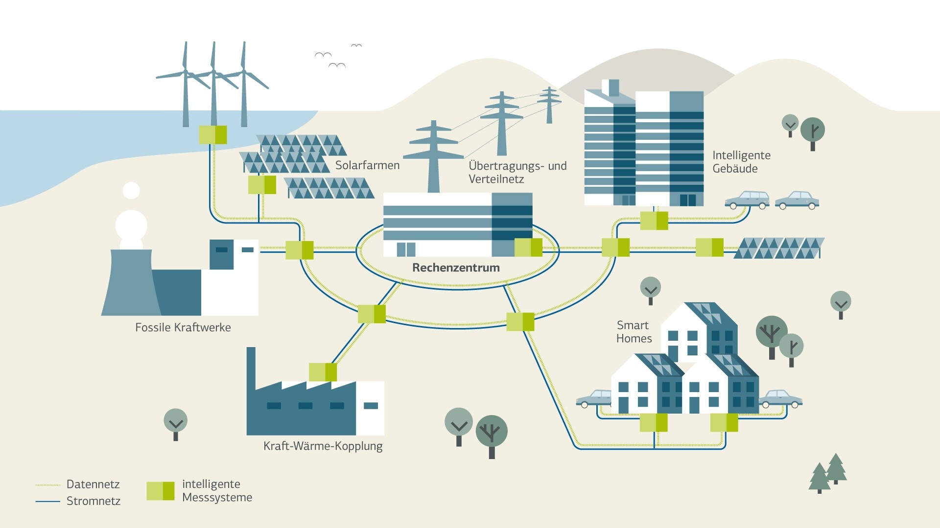 infografik-smartgrid
